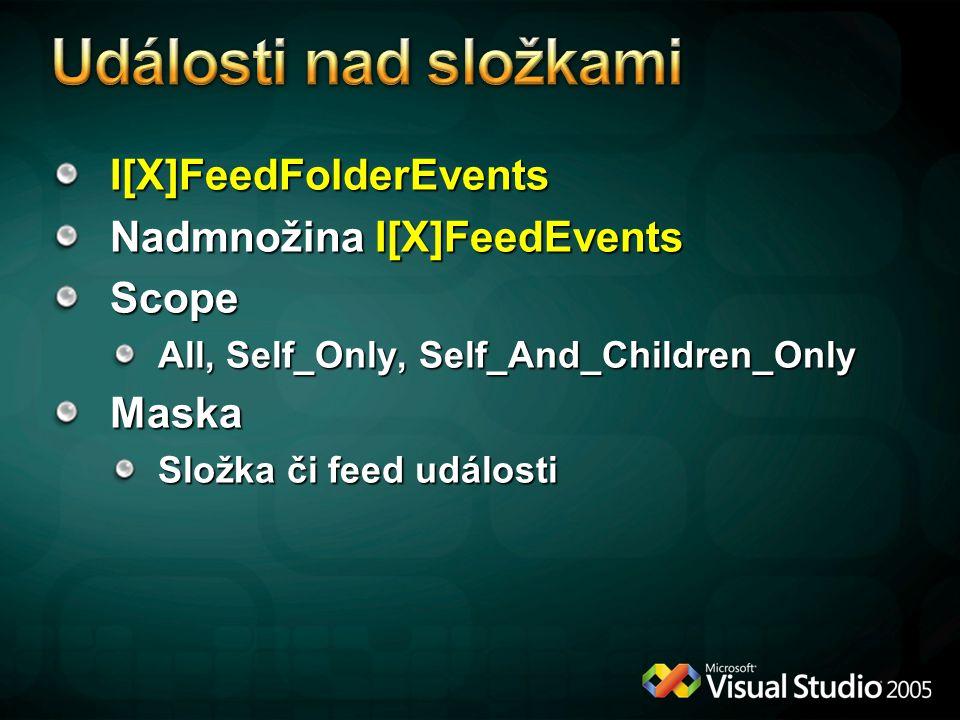 Události nad složkami I[X]FeedFolderEvents Nadmnožina I[X]FeedEvents